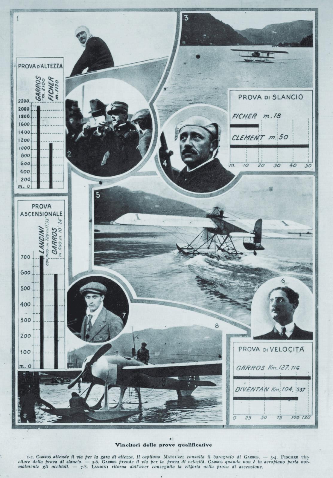 1913-Illustrazione_Italiana